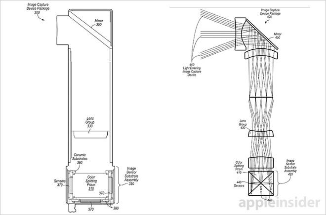 Camera module light-splitting patent