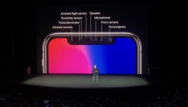 face id sensor ipHoneX