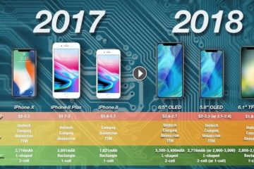 iPhone battery 2018 iPhone 9
